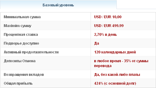 http://worldinvestments.narod.ru/Other/imex1.png
