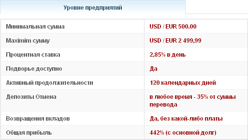 http://worldinvestments.narod.ru/Other/imex2.png