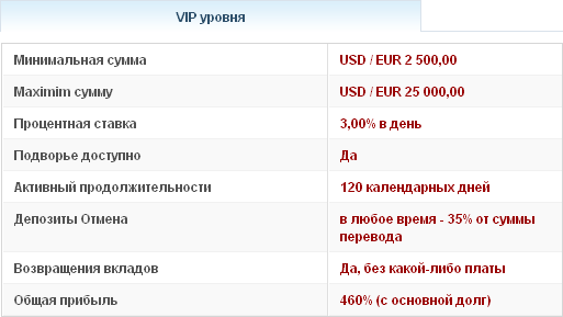 http://worldinvestments.narod.ru/Other/imex3.png