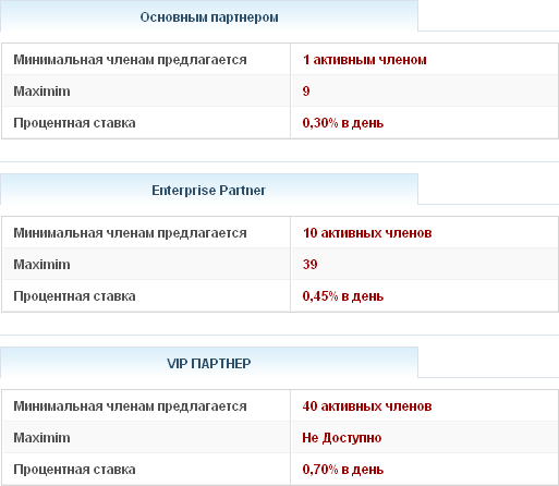 http://worldinvestments.narod.ru/Other/imex4.png